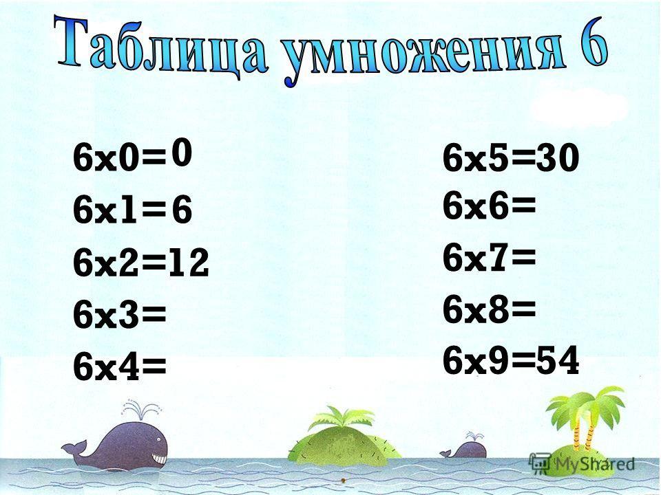 1. С числами. 2. С величинами. 3. Производим с ними действия: х, +, -, сравнение. 4. Решаем задачи.