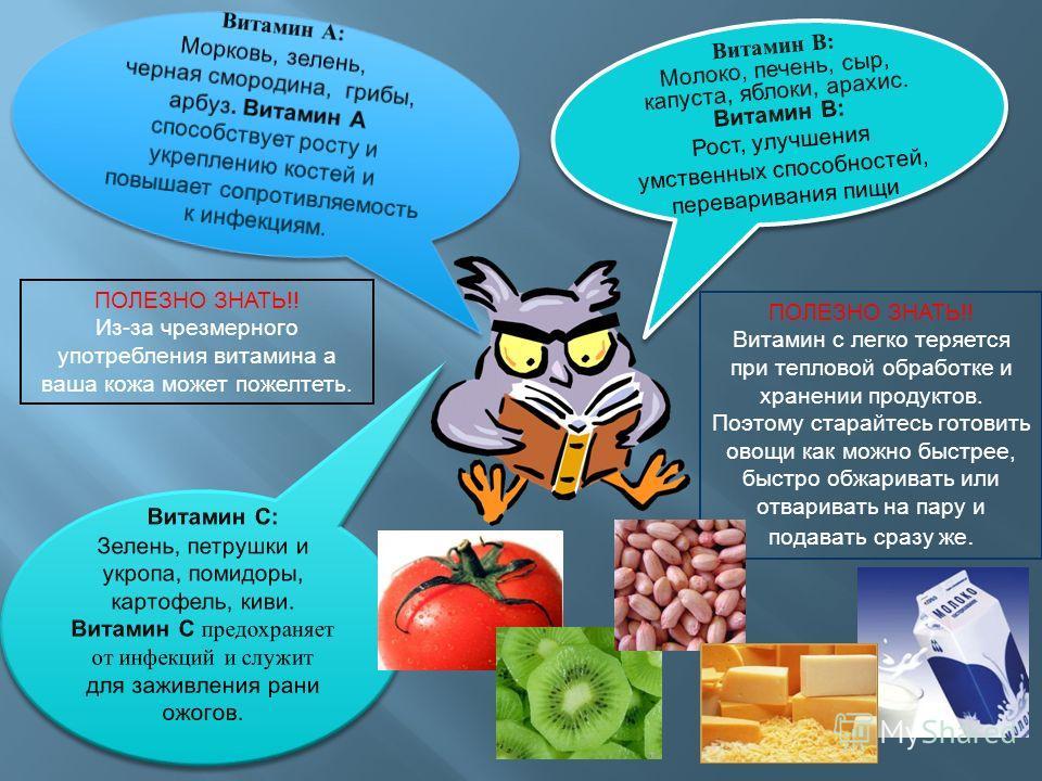 ПОЛЕЗНО ЗНАТЬ!! Из-за чрезмерного употребления витамина а ваша кожа может пожелтеть. ПОЛЕЗНО ЗНАТЬ!! Витамин с легко теряется при тепловой обработке и хранении продуктов. Поэтому старайтесь готовить овощи как можно быстрее, быстро обжаривать или отва