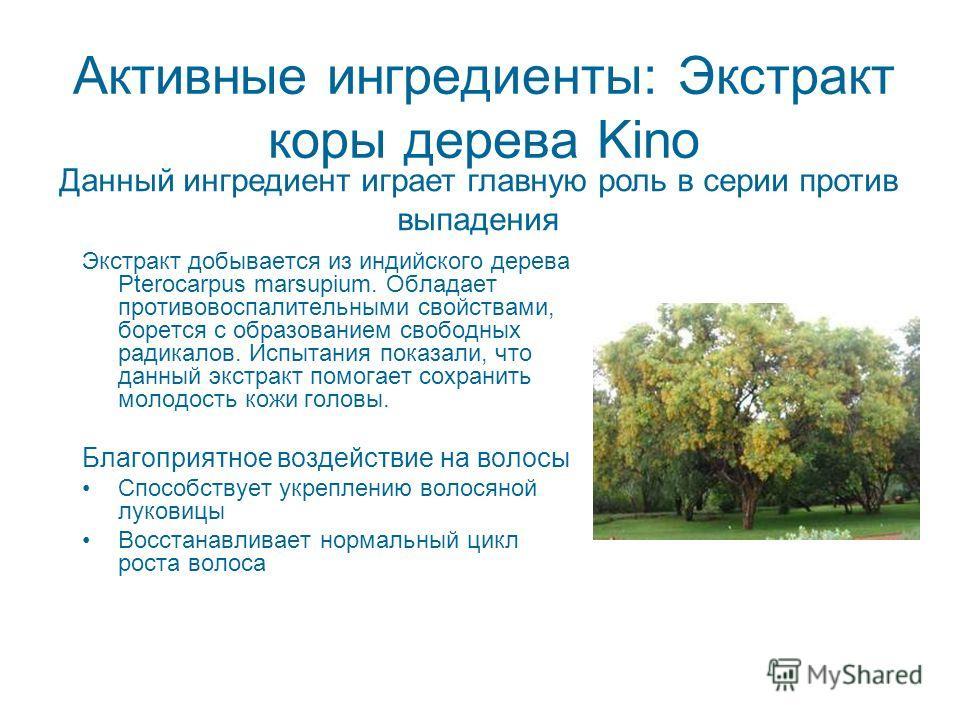 Активные ингредиенты: Экстракт коры дерева Kino Экстракт добывается из индийского дерева Pterocarpus marsupium. Обладает противовоспалительными свойствами, борется с образованием свободных радикалов. Испытания показали, что данный экстракт помогает с