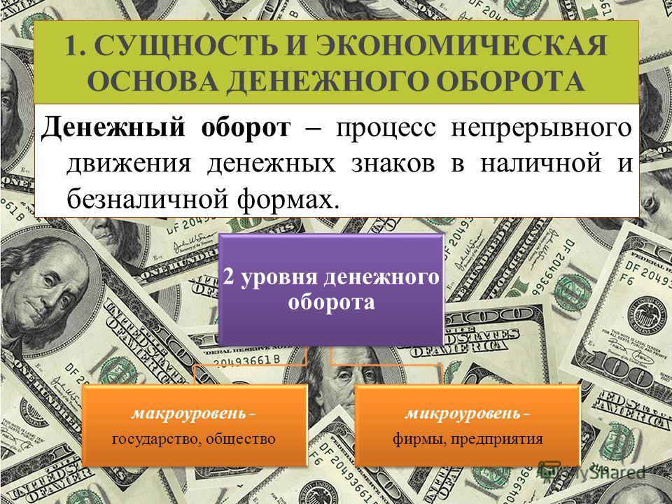 Обращения 3 денежная масса денежная