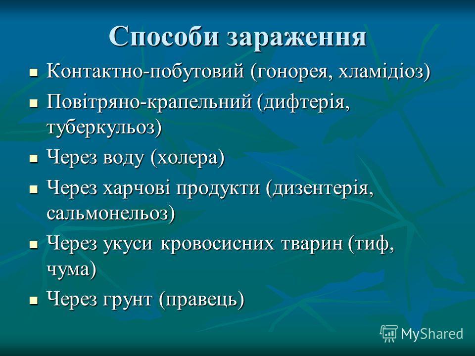 Способи зараження Контактно-побутовий (гонорея, хламідіоз) Контактно-побутовий (гонорея, хламідіоз) Повітряно-крапельний (дифтерія, туберкульоз) Повітряно-крапельний (дифтерія, туберкульоз) Через воду (холера) Через воду (холера) Через харчові продук