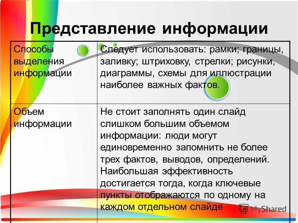 Представление информации Способы выделения информации Следует использовать: рамки; границы, заливку; штриховку, стрелки; рисунки, диаграммы, схемы для иллюстрации наиболее важных фактов. Объем информации Не стоит заполнять один слайд слишком большим