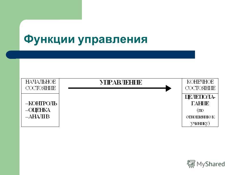 Функции управления