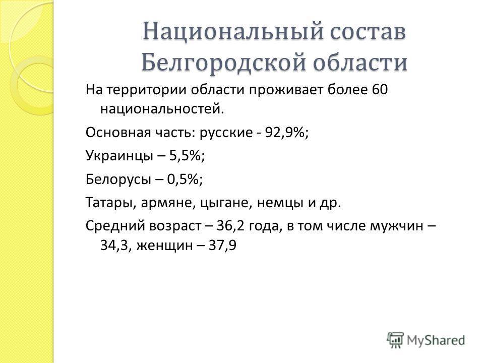 Национальный состав Белгородской области На территории области проживает более 60 национальностей. Основная часть : русские - 92,9%; Украинцы – 5,5%; Белорусы – 0,5%; Татары, армяне, цыгане, немцы и др. Средний возраст – 36,2 года, в том числе мужчин