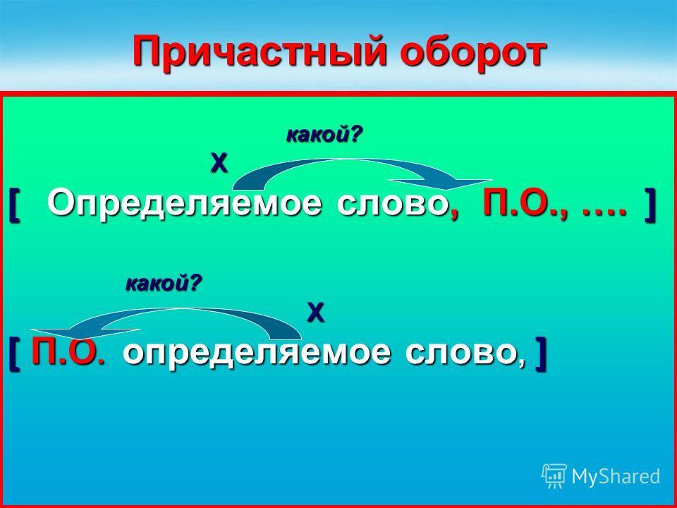 Причастный оборот какой? какой?X [ Определяемое слово, П.О., …. ] какой? какой? X [ П.О. определяемое слово, ]