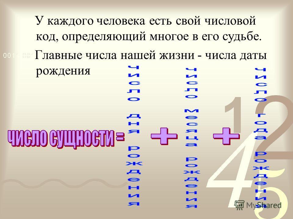 У каждого человека есть свой числовой код, определяющий многое в его судьбе. Главные числа нашей жизни - числа даты рождения