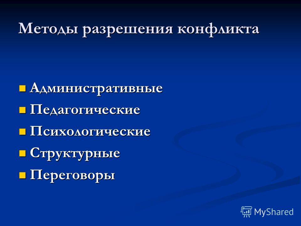 Методы разрешения конфликта Административные Административные Педагогические Педагогические Психологические Психологические Структурные Структурные Переговоры Переговоры