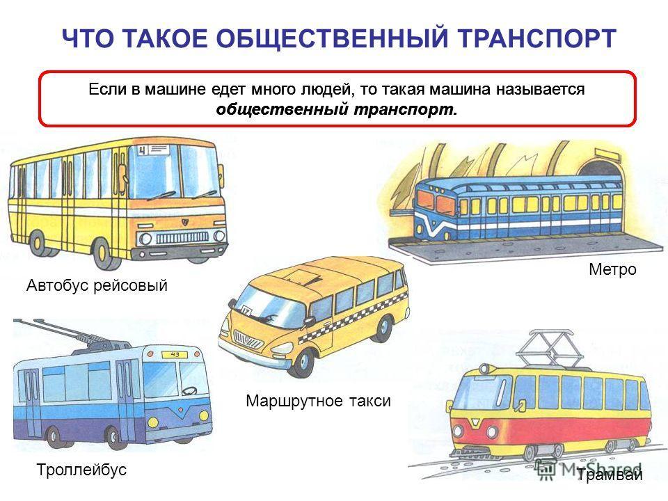 Если в машине едет много людей, то такая машина называется общественный транспорт. ЧТО ТАКОЕ ОБЩЕСТВЕННЫЙ ТРАНСПОРТ Троллейбус Метро Трамвай Автобус рейсовый Маршрутное такси Если в машине едет много людей, то такая машина называется общественный тра