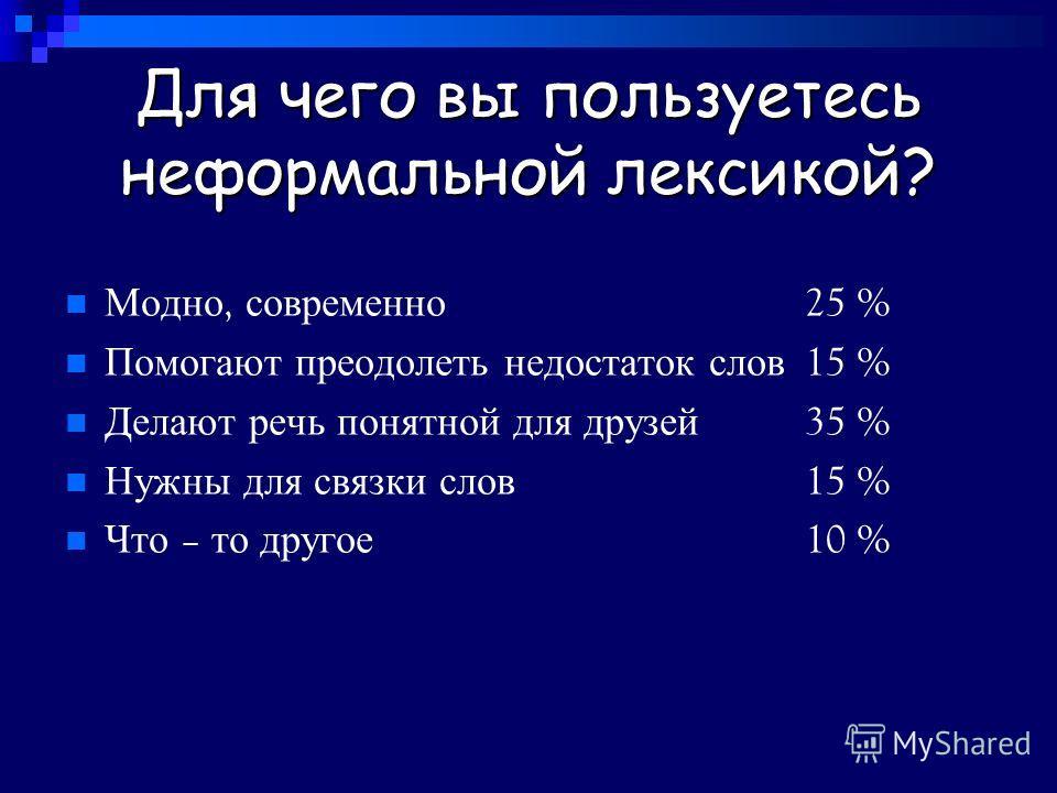 Для чего вы пользуетесь неформальной лексикой? Модно, современно 25 % Помогают преодолеть недостаток слов 15 % Делают речь понятной для друзей 35 % Нужны для связки слов 15 % Что – то другое 10 %