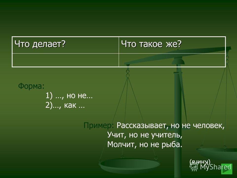 Что делает? Что такое же? Форма: 1) …, но не… 2)…, как … Пример: Рассказывает, но не человек, Учит, но не учитель, Молчит, но не рыба. (Книга)
