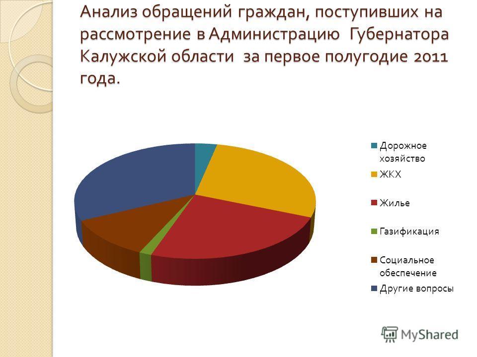 Анализ обращений граждан, поступивших на рассмотрение в Администрацию Губернатора Калужской области за первое полугодие 2011 года.