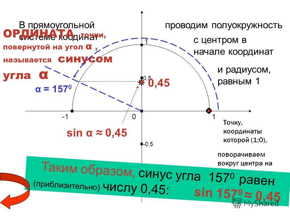 Найдите самостоятельно синус другого угла, например синус угла 157 0 Харьковск ий В.З.