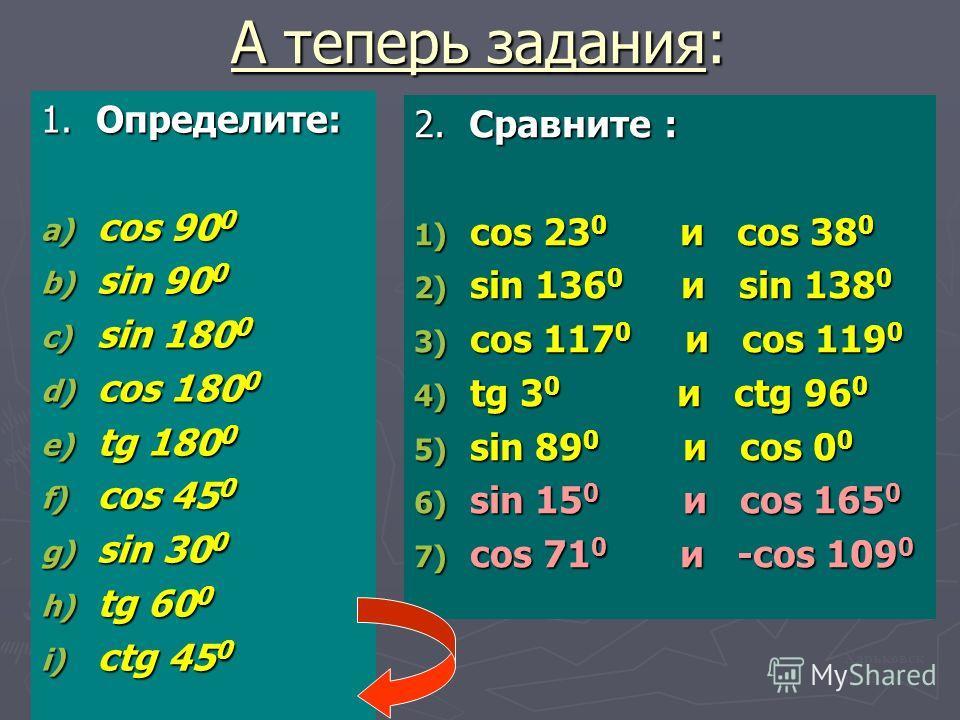Что такое котангенс угла ? Это число, которое можно определить следующим образом: сtg α = cos α sin α Харьковск ий В.З.