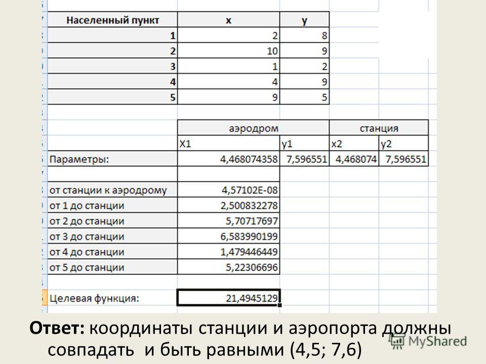 Ответ: координаты станции и аэропорта должны совпадать и быть равными (4,5; 7,6)