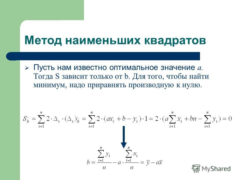 Метод наименьших квадратов Пусть нам известно оптимальное значение a. Тогда S зависит только от b. Для того, чтобы найти минимум, надо приравнять производную к нулю.