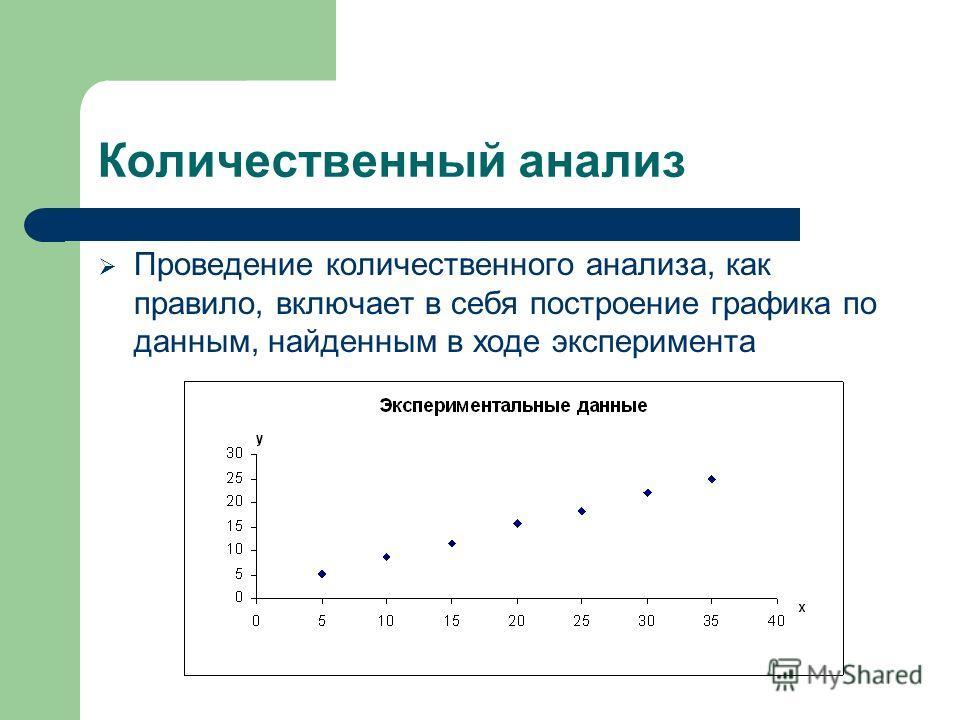 Количественный анализ Проведение количественного анализа, как правило, включает в себя построение графика по данным, найденным в ходе эксперимента