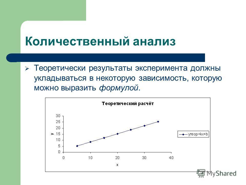 Количественный анализ Теоретически результаты эксперимента должны укладываться в некоторую зависимость, которую можно выразить формулой.