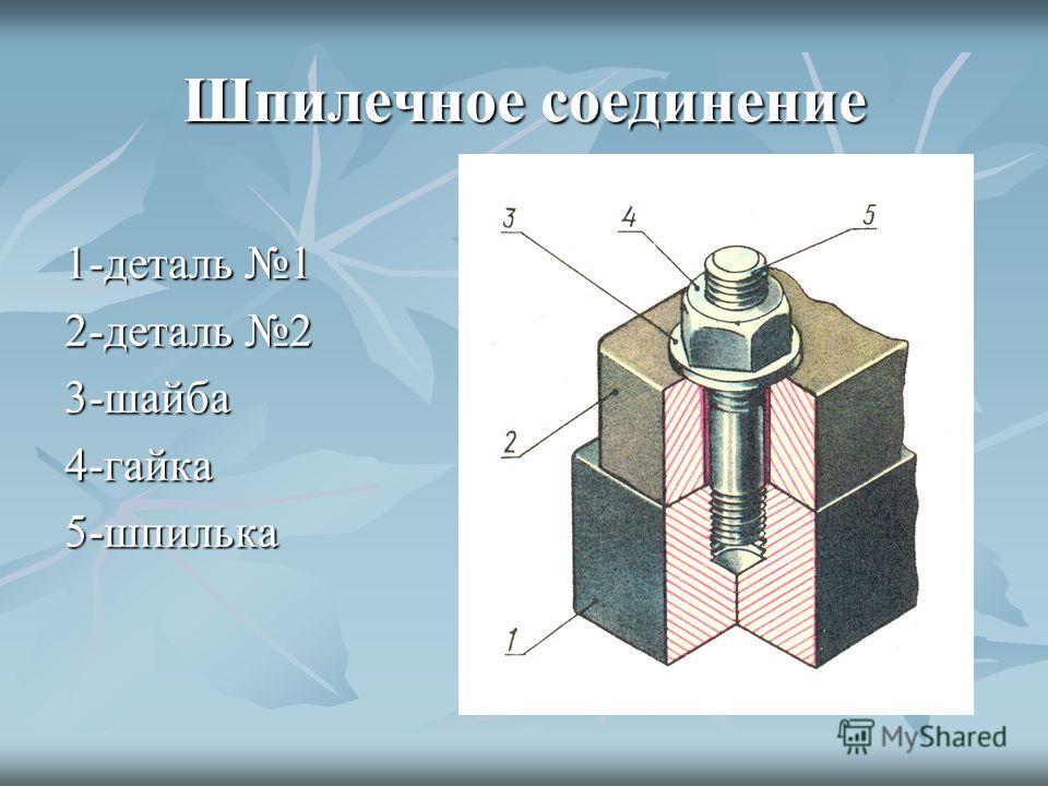 Шпилечное соединение 1-деталь 1 2-деталь 2 3-шайба 4-гайка 5-шпилька
