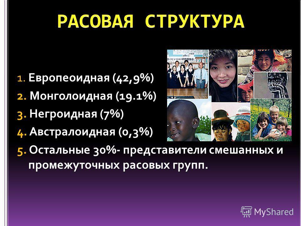 Европеоидная (42,9%) 1. Европеоидная (42,9%) 2. Монголоидная (19.1%) 3. Негроидная (7%) 4. Австралоидная (0,3%) 5. Остальные 30%- представители смешанных и промежуточных расовых групп.