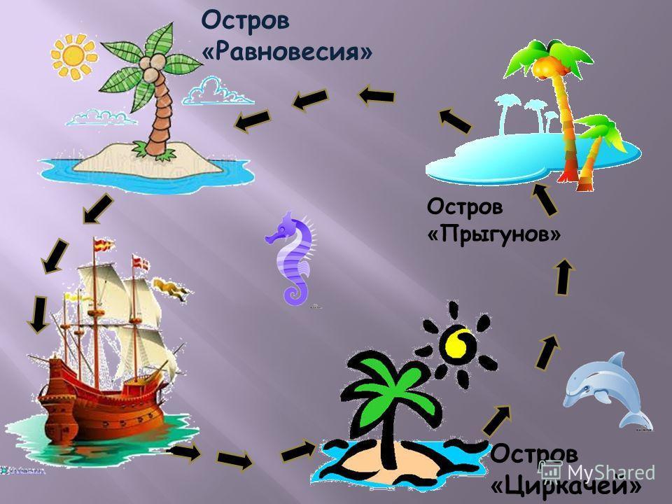Остров «Равновесия» Остров «Прыгунов» Остров «Циркачей»