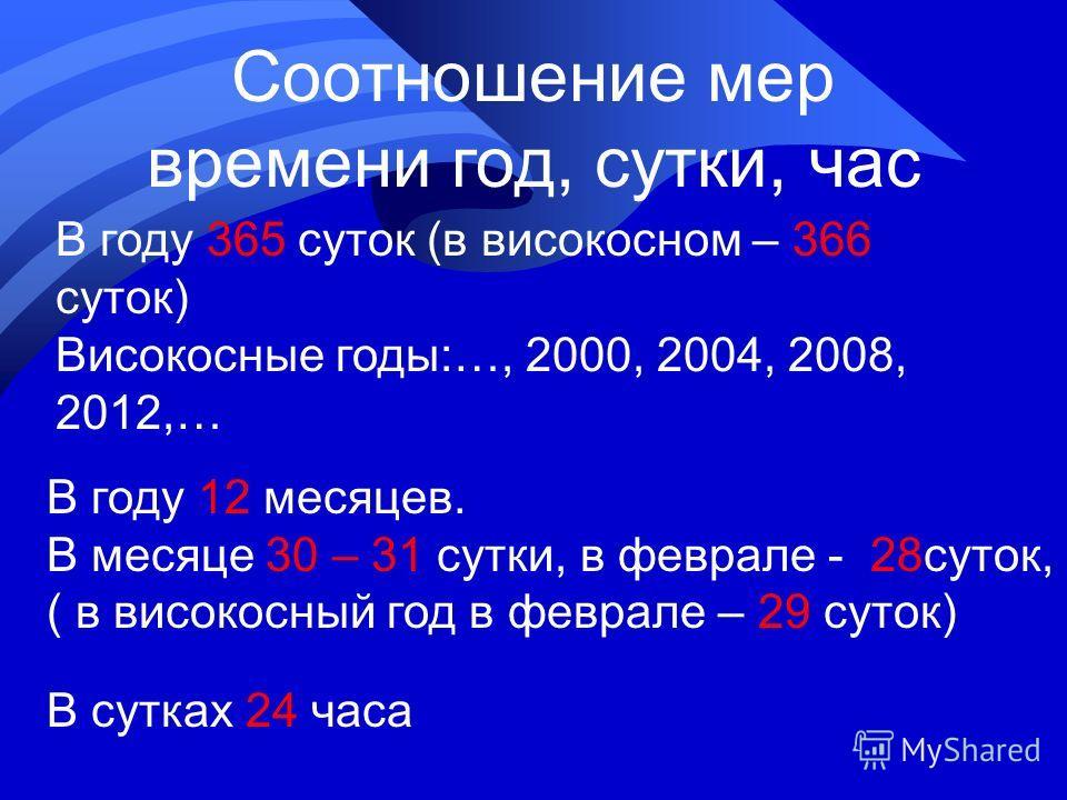 Соотношение мер времени год, сутки, час В году 365 суток (в високосном – 366 суток) Високосные годы:…, 2000, 2004, 2008, 2012,… В сутках 24 часа В году 12 месяцев. В месяце 30 – 31 сутки, в феврале - 28суток, ( в високосный год в феврале – 29 суток)