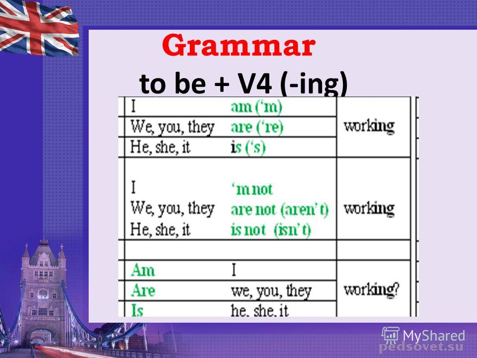 Grammar to be + V4 (-ing)