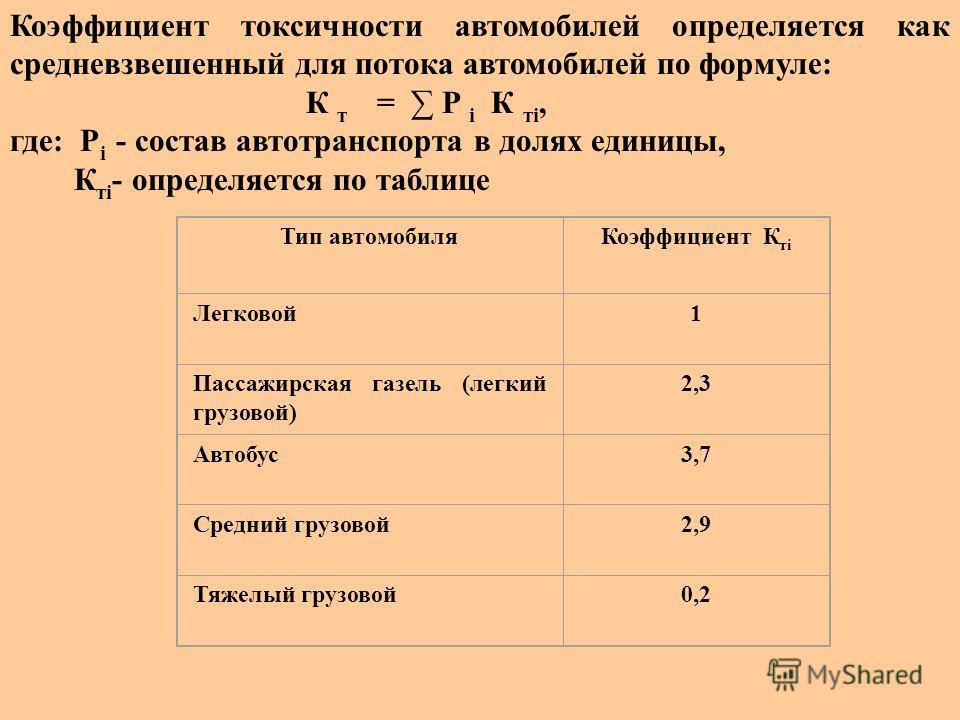 Коэффициент токсичности автомобилей определяется как средневзвешенный для потока автомобилей по формуле: К т = Р i К ті, где: Р і - состав автотранспорта в долях единицы, К ті - определяется по таблице (1) Таблица 1. Тип автомобиляКоэффициент К ті Ле