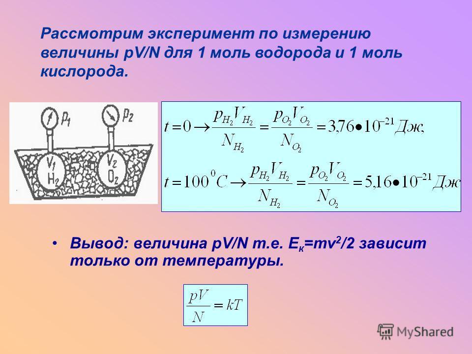 Вывод: величина pV/N т.е. Е к =mv 2 /2 зависит только от температуры. Рассмотрим эксперимент по измерению величины pV/N для 1 моль водорода и 1 моль кислорода.