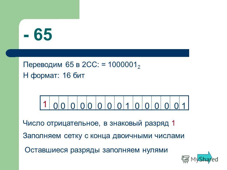 - 65 Переводим 65 в 2СС: = 1000001 2 Н формат: 16 бит Число отрицательное, в знаковый разряд 1 1 Заполняем сетку с конца двоичными числами 1 0 0 0 0 0 1 Оставшиеся разряды заполняем нулями 0 0 0 0