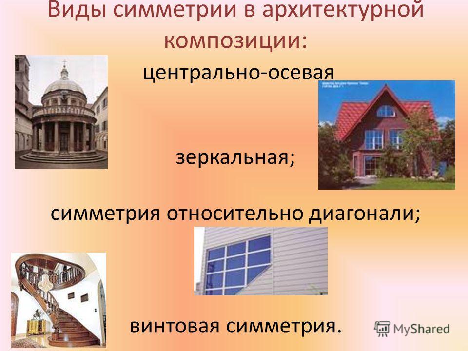 Виды симметрии в архитектурной композиции: центрально-осевая зеркальная; симметрия относительно диагонали; винтовая симметрия.