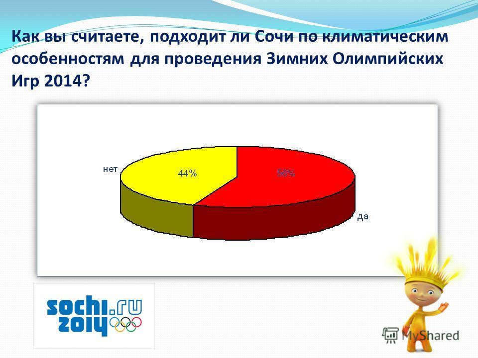 Как вы считаете, подходит ли Сочи по климатическим особенностям для проведения Зимних Олимпийских Игр 2014?