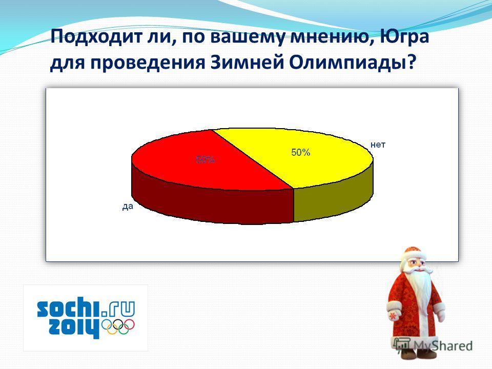 Подходит ли, по вашему мнению, Югра для проведения Зимней Олимпиады?