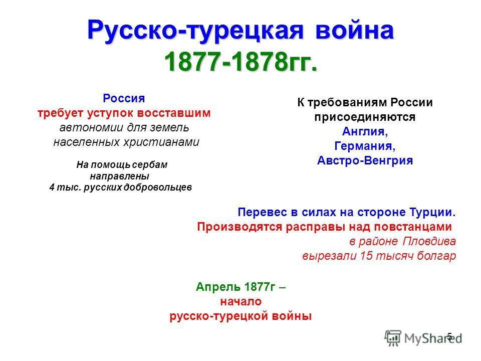 5 Русско-турецкая война 1877-1878гг. Россия требует уступок восставшим автономии для земель населенных христианами Перевес в силах на стороне Турции. Производятся расправы над повстанцами в районе Пловдива вырезали 15 тысяч болгар К требованиям Росси