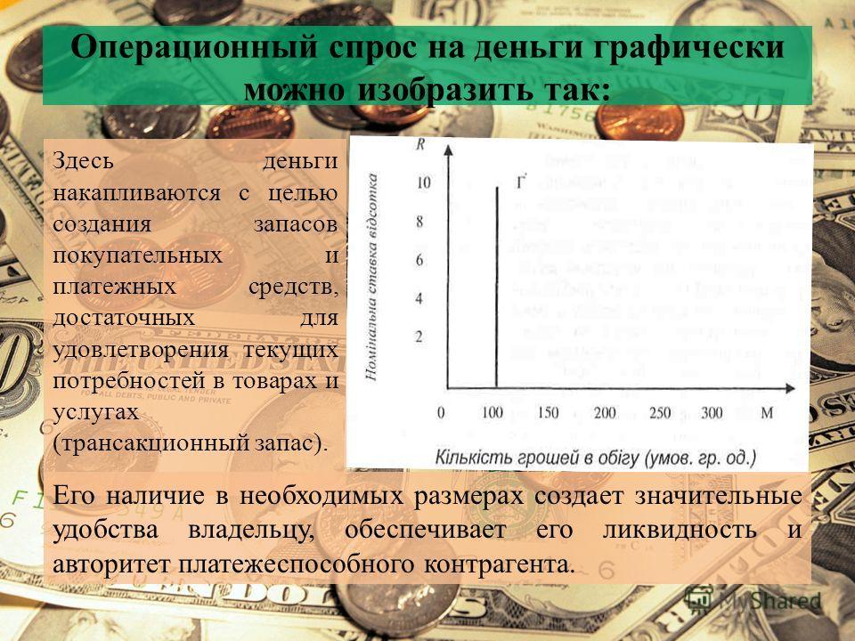 Операционный спрос на деньги графически можно изобразить так: Здесь деньги накапливаются с целью создания запасов покупательных и платежных средств, достаточных для удовлетворения текущих потребностей в товарах и услугах (трансакционный запас). Его н