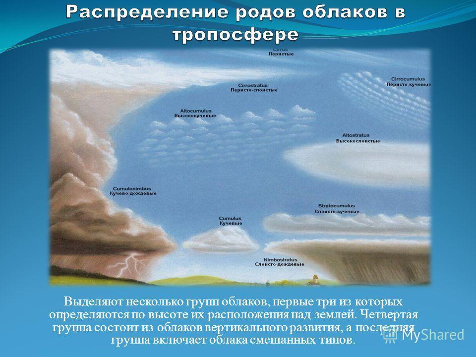 Выделяют несколько групп облаков, первые три из которых определяются по высоте их расположения над землей. Четвертая группа состоит из облаков вертикального развития, а последняя группа включает облака смешанных типов.