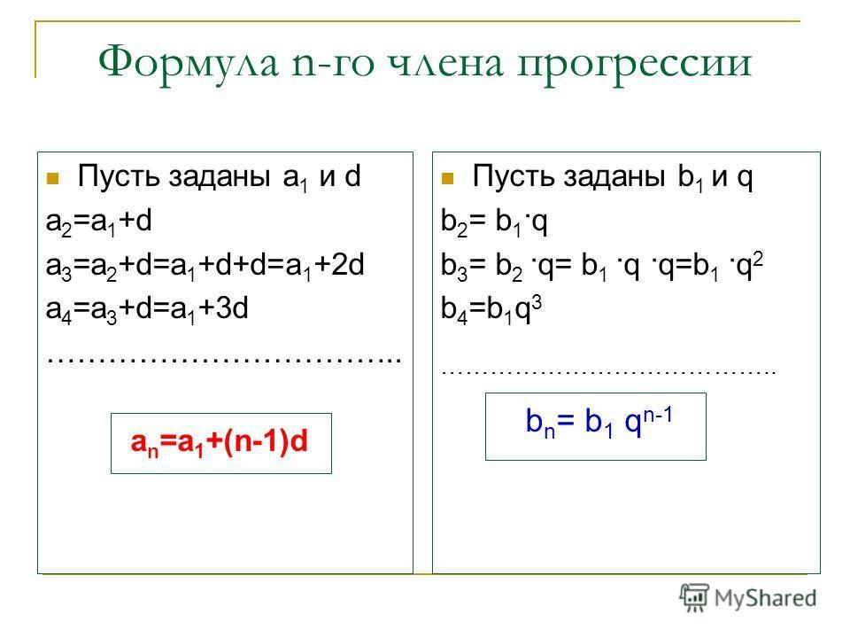 Формула n-го члена прогрессии Пусть заданы а 1 и d а 2 =а 1 +d a 3 =a 2 +d=a 1 +d+d=а 1 +2d a 4 =a 3 +d=а 1 +3d …………………………….. a n =a 1 +(n-1)d Пусть заданы b 1 и q b 2 = b 1 ·q b 3 = b 2 ·q= b 1 ·q ·q=b 1 ·q 2 b 4 =b 1 q 3 ………………………………….. b n = b 1 q