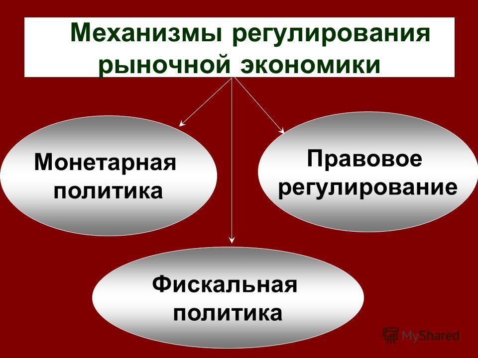 Механизмы регулирования рыночной экономики Фискальная политика Монетарная политика Правовое регулирование