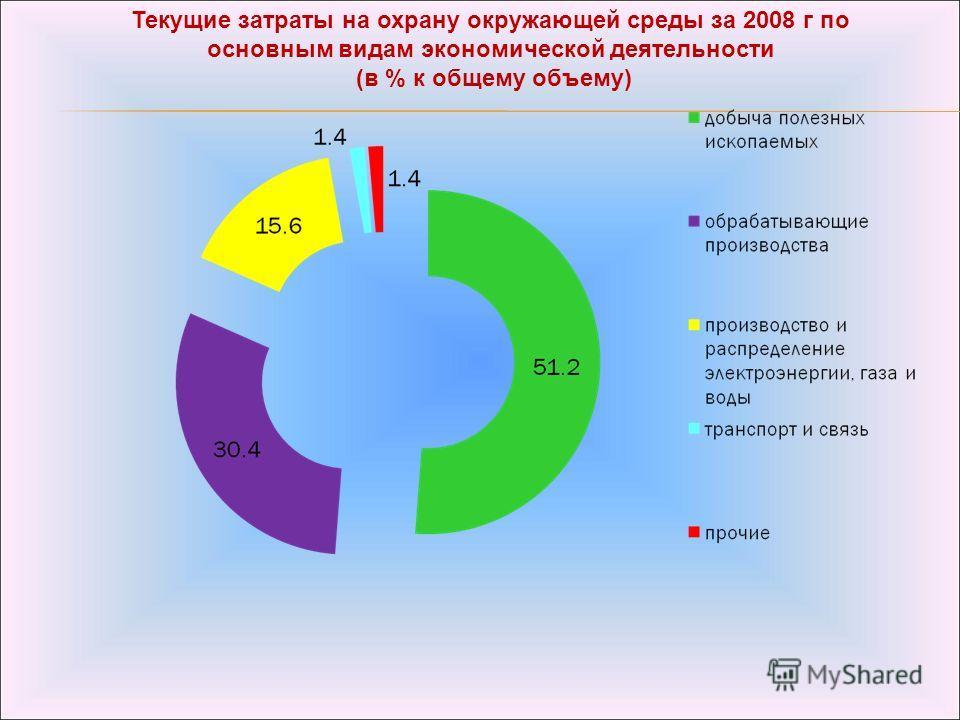Текущие затраты на охрану окружающей среды за 2008 г по основным видам экономической деятельности (в % к общему объему)