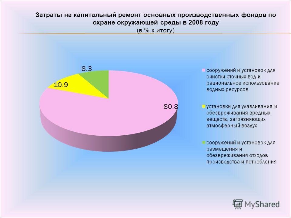 Затраты на капитальный ремонт основных производственных фондов по охране окружающей среды в 2008 году (в % к итогу)