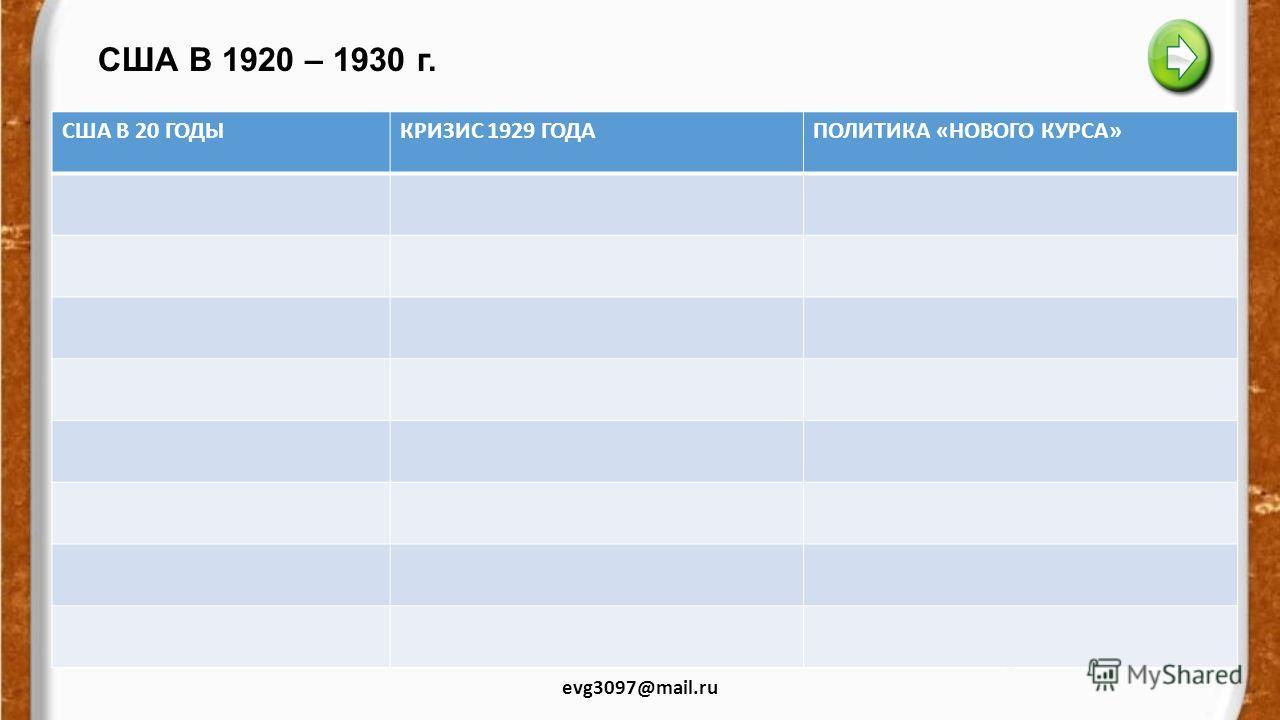 Мэделин Стоу Позирует Обнаженной – Короткий Монтаж (1993)