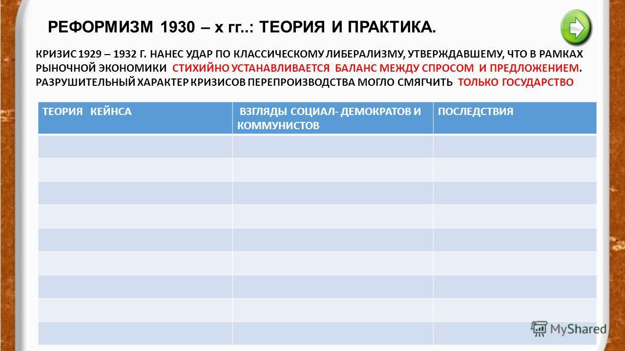 ДЕМОКРАТИЧЕСКИЕ СТРАНЫ ЕВРОПЫ В 1920 -1930 г evg3097@mail.ru ЧЕРТЫ СОЦИАЛЬНО ОРИЕНТИРОВАННОЙ РЫНОЧНОЙ ЭКОНОМИКИ В СТРАНАХ ЕВРОПЫ. ПУТИ ВЫХОДА ИЗ МИРОВОГО КРИЗИСА 1929 – 1932 г. АНГЛИЯ ФРАНЦИЯ ШВЕЦИЯ