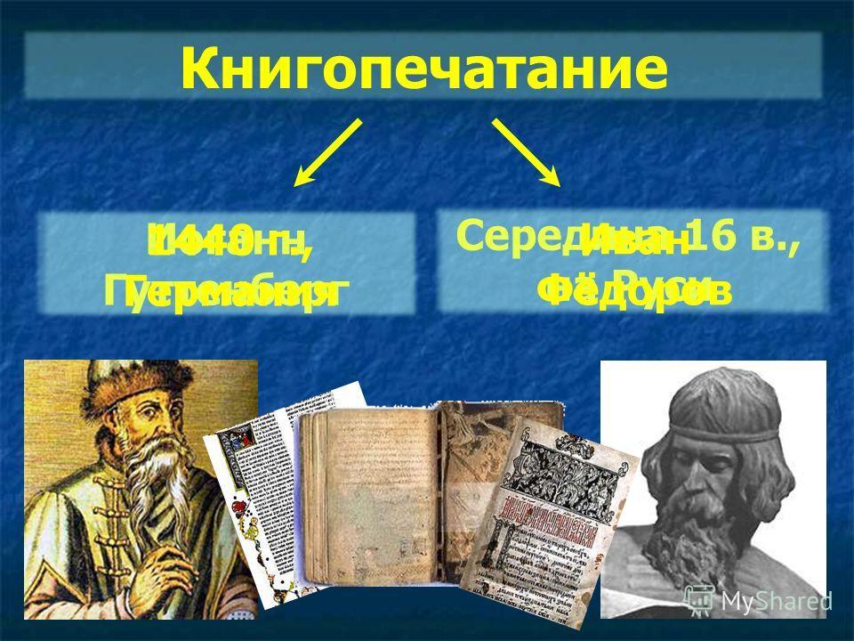 Книгопечатание Середина 16 в., на Руси Иоганн Гуттенберг 1440 г., Германия Иван Фёдоров