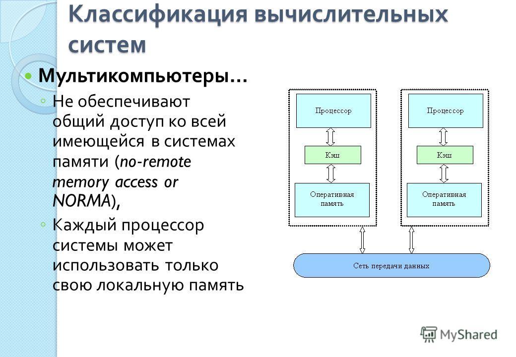 Классификация вычислительных систем Мультикомпьютеры … Не обеспечивают общий доступ ко всей имеющейся в системах памяти (no-remote memory access or NORMA), Каждый процессор системы может использовать только свою локальную память