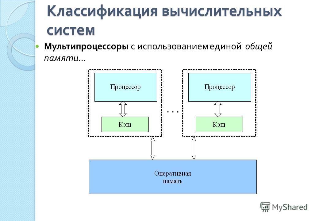 Классификация вычислительных систем Мультипроцессоры с использованием единой общей памяти …