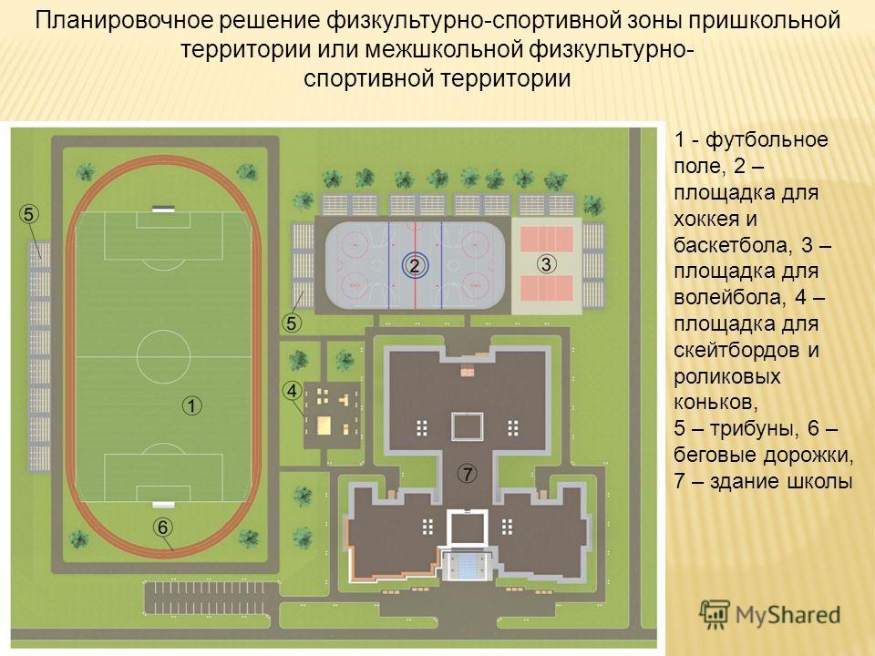 3.5 Высота игровых залов принята от пола до потолка (до низа выступающих конструкций). В залах для спортивных игр высота должна быть выдержана в пределах поля для игры. За полем для игры допускается плавное уменьшение высоты, но не менее чем до 3 м в