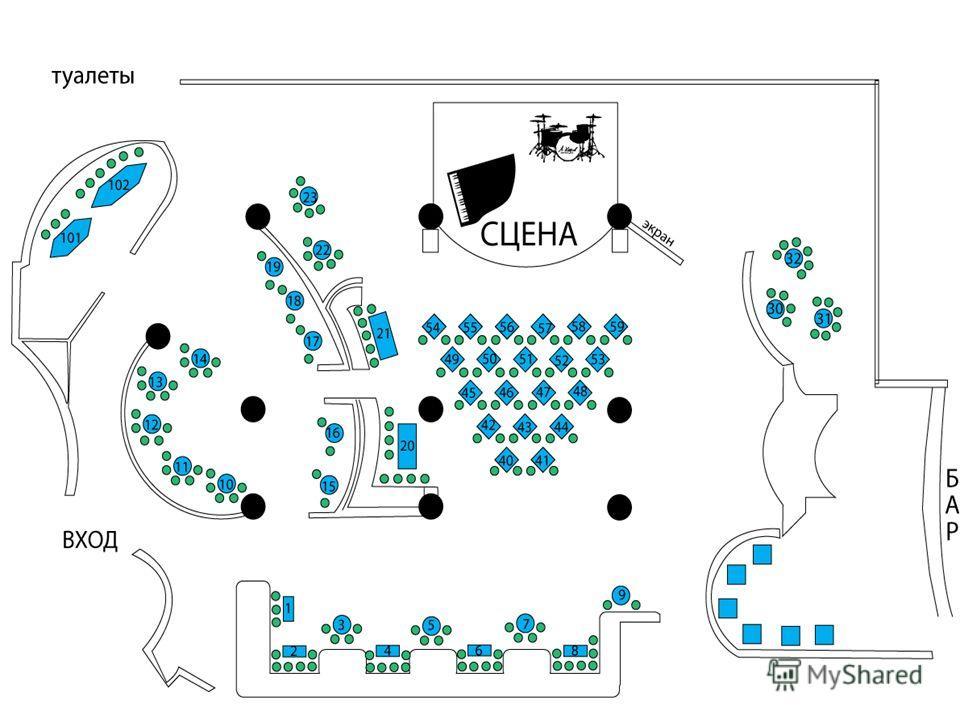 Клубы разделяются на типы: - досуговые; - общего профиля; - любительские. Размещение, величина и состав земельных участков клубов определяются согласно требованиям СНиП 2.07.01-89. Площадь земельного участка принимается из расчета 10-15 м2 на 1 посет