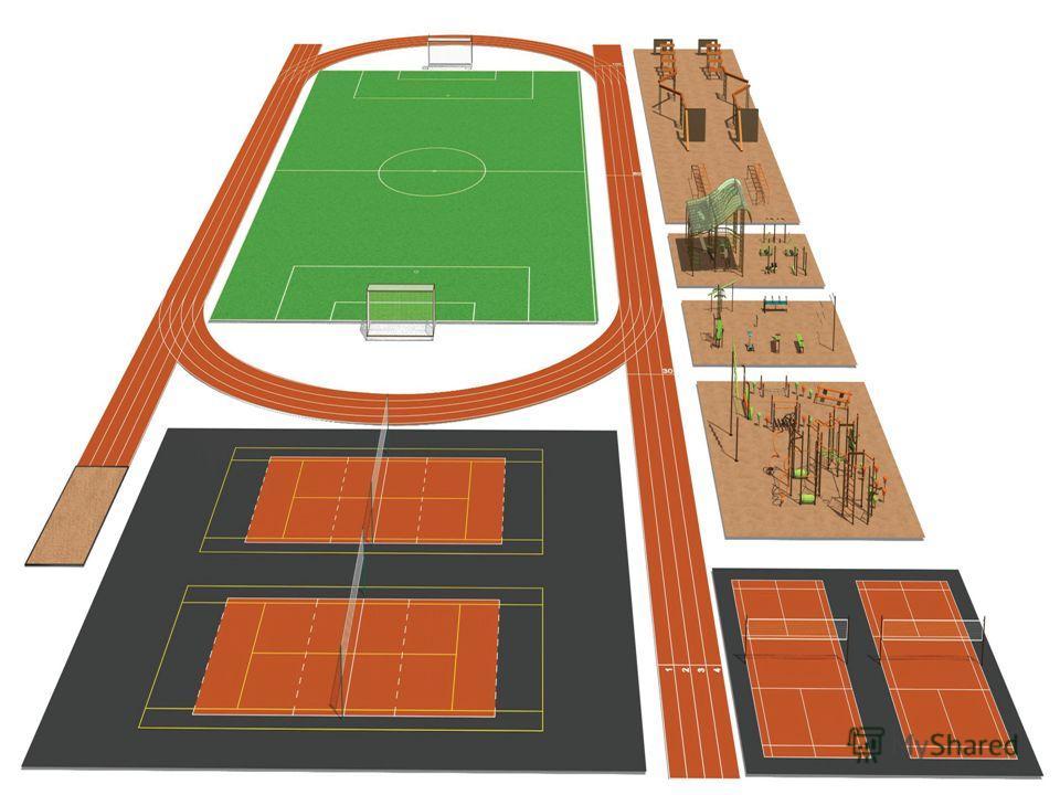Планировочное решение физкультурно-спортивной зоны пришкольной территории или межшкольной физкультурно- спортивной территории 1 - футбольное поле, 2 – легкоатлетическое ядро с прыжковой ямой, 3 – универсальная площадка для большого тенниса и волейбол