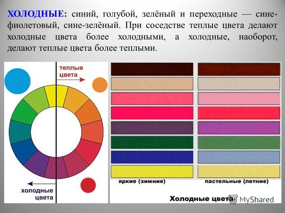 ХОЛОДНЫЕ: синий, голубой, зелёный и переходные сине- фиолетовый, сине-зелёный. При соседстве теплые цвета делают холодные цвета более холодными, а холодные, наоборот, делают теплые цвета более теплыми.