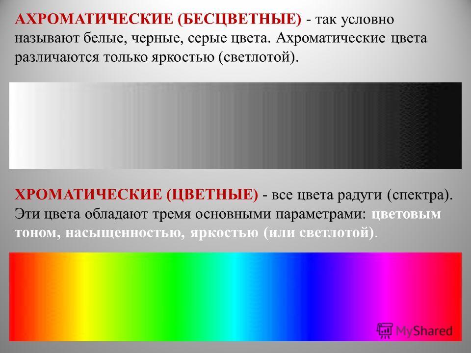 АХРОМАТИЧЕСКИЕ (БЕСЦВЕТНЫЕ) - так условно называют белые, черные, серые цвета. Ахроматические цвета различаются только яркостью (светлотой). ХРОМАТИЧЕСКИЕ (ЦВЕТНЫЕ) - все цвета радуги (спектра). Эти цвета обладают тремя основными параметрами: цветовы