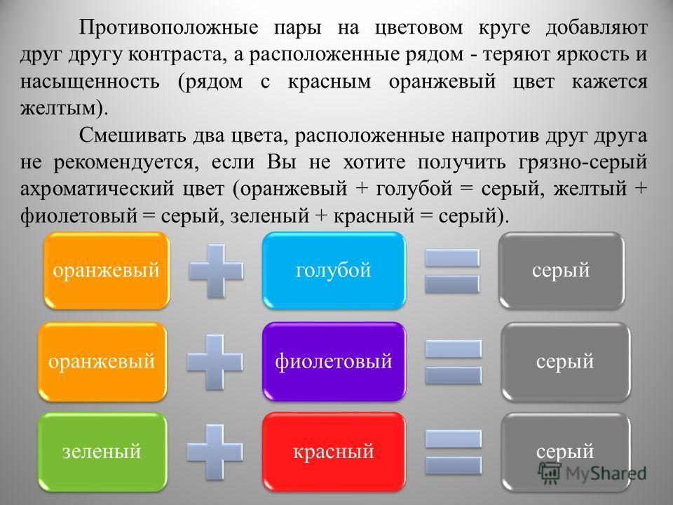 Противоположные пары на цветовом круге добавляют друг другу контраста, а расположенные рядом - теряют яркость и насыщенность (рядом с красным оранжевый цвет кажется желтым). Смешивать два цвета, расположенные напротив друг друга не рекомендуется, есл